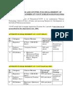 Apprentice Advt 2015
