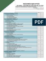 Avance Implementacion ISO 9001