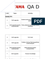 Quality Department Annual Plan