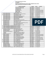 UAS Semester Genap Fakultas Ekonomi Tahun Akademik 2014-2015(1)