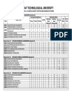 DIPLOMA SEM-III Exam Scheme & Subject Code