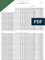 PDF.kpu.Go.id PDF Majenekab Pamboang Bonde 4 7564622.HTML