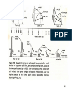 Impeller Type