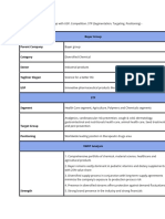 SWOT Analysis of Bayer Group With USP