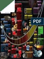 El Universo expandido de Star Wars 4.pdf
