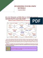 understanding your kundali.docx