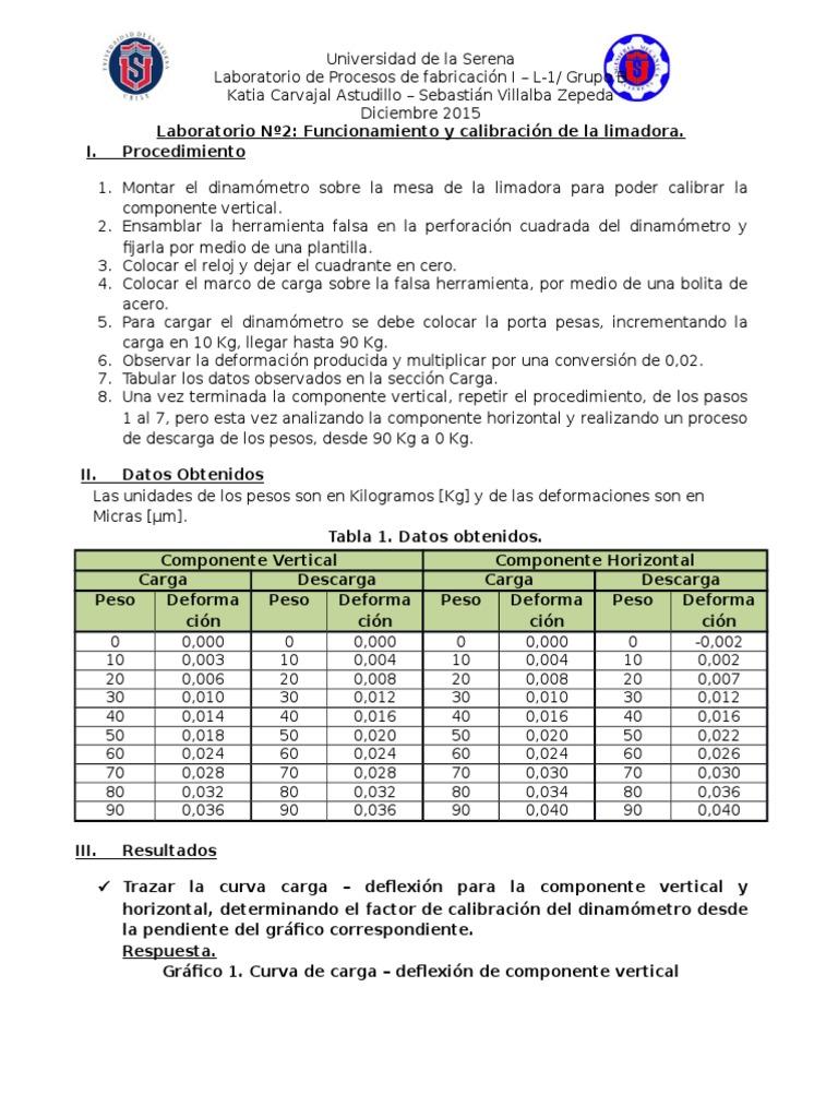 Laboratorio-Nº2 Funcionamiento y Calibración de La Limadora