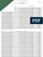 PDF.kpu.Go.id PDF Majenekab Pamboang Sirindu 1 7566945.HTML