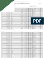 PDF.kpu.Go.id PDF Majenekab Pamboang Tinambung 5 7569932.HTML