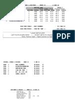 Wk15-sheets15