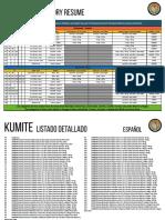 Categorias Kumite