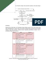 Patogenesis Hipotesis Infeksi Sekunder Dengue Dan Penyebab Terjadinya Syok Pada Dengue Shock Syndrome