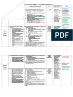 Biology Form 5 Yearly Teaching Plan 2016