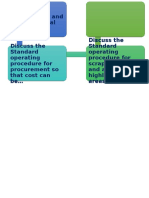 Tendering Process Cost