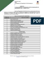 Resultado Final Apos Recursos T2016.1
