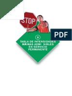 Tabla de Intensidades Maximas Admisibles en Servicio Permanente
