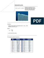 Flow Resistance of Perforated Plates