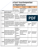 Coconut Products Exporterslist