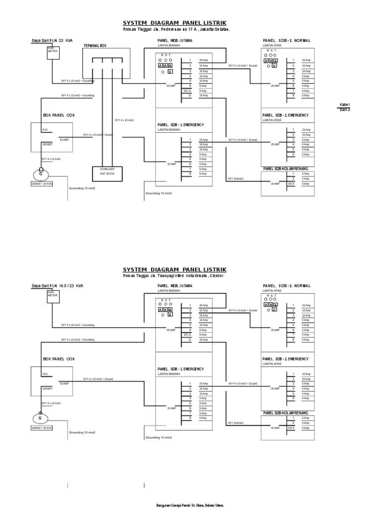 Panel listrik ccuart Image collections