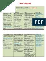 Programación de 6º del CEIP 'San José Obrero'
