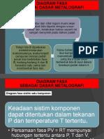 Korosi Diagram Fasa