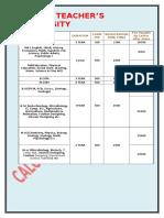 Calorx Teacheru2019s University Fee Structure