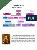 Batalla de Almansa (1707). Los protagonistas
