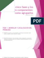Las Cinco Fases y Los Cuatro Componentes