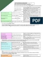 Liste Des Principaux Indicateurs Analyse Financiere PDF