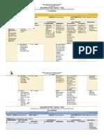 Planificaciòn Anual Tic 00 2016