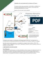 Instalación Del Sistema Hidráulico de Una Bomba de La Cisterna Al Tinaco