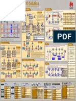 IPRAN ATN+CX(HVPN) Solution Poster 03