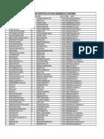 Ahmd List of Contractors