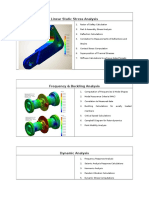 Types of FEA Analysis.doc