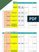 Seguimiento Proyectos Noviembre 2015