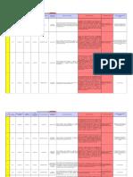 Seguimiento Convenios Noviembre 2015
