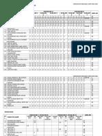 Analisis Item Pt3 Bahasa Melayu 2015 3k