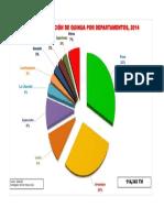 Produccion de Quinua 2014 Pie.pdf
