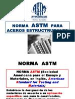 Designacion (Astm) de Aceros