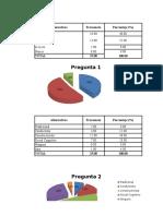 Tablas Gráficos Estadísticos