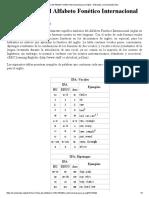 Anexo_Tabla Del Alfabeto Fonético Internacional Para El Inglés - Wikipedia, La Enciclopedia Libre