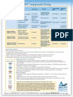 Abilify Dosing Guide