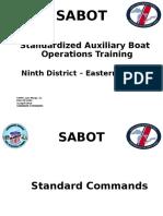 Ppt Standard Commands