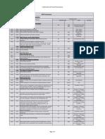 8 -- Vendor Doc Submittal Schedule