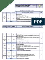 Ped Mat 7 Ef Bim 3 2015
