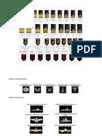 Insignias Oficiales y Suboficiales ARC