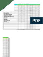 Analisis Item PKSR2 Skbf- 5B 2013