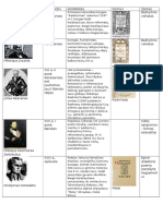 Privalomi Autoriai (Biografijos Kontekstai)