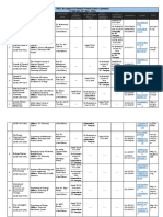 Natural Science Journals Update List for Web_July_2014
