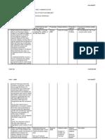 FASCC080303-exexactionplansFashionSUMMER08UPDATE
